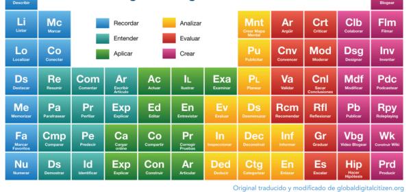 tabla-periodica-actividades