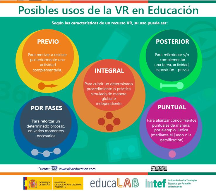 usos-VR-educación