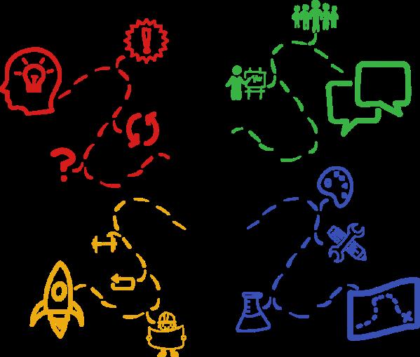 mapa-mental-rutinas-pensamiento
