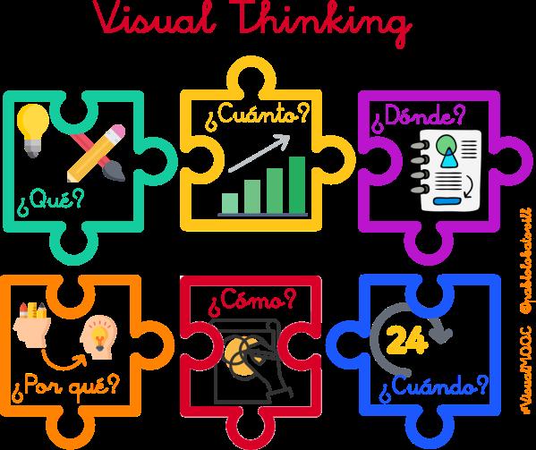 visual-thinking-6x6