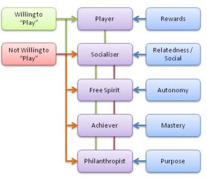primera-clasificacion-jugadores-Marczewski